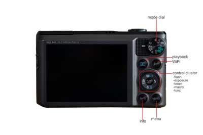 مقایسه دوربین دیجیتال Canon Sx720 Hs