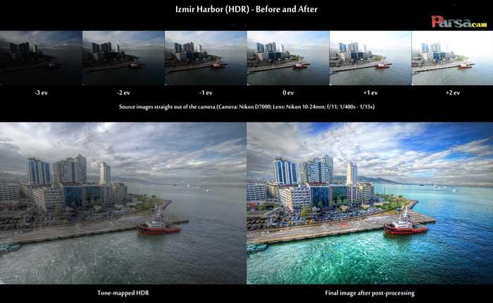 دامنه های نوردهی در HDR