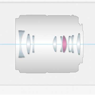 مشخصات لنز Panasonic Macro 30mm