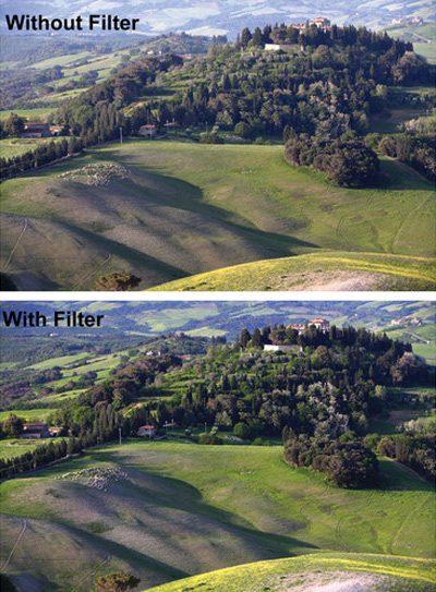 فیلتر لنز یووی بی پلاس دبلیو B+W Nano UV Haze 77mm